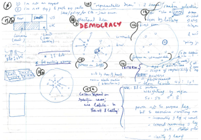 democracy notes